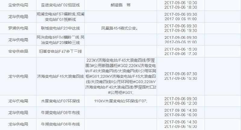 深圳2017年9月6日计划停电区域有哪些