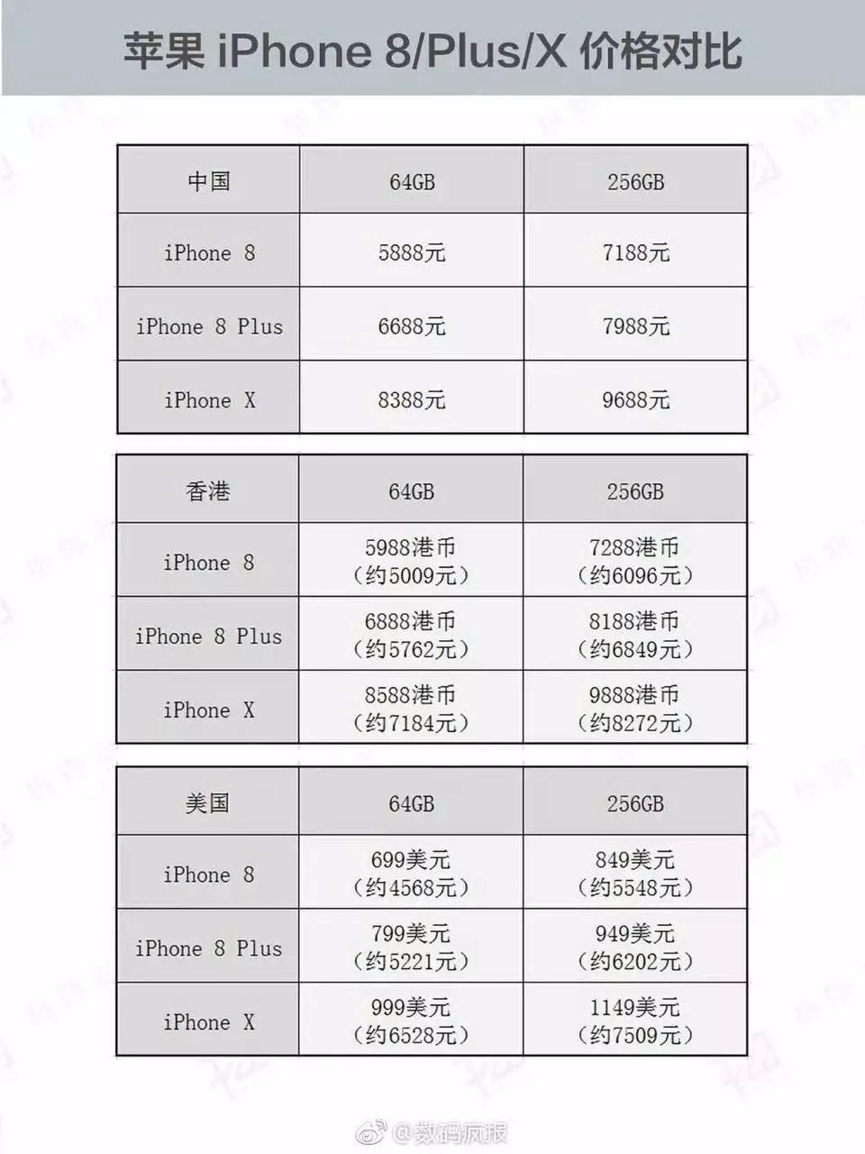 2017香港苹果手机最新报价!iphone ipad(附地址)