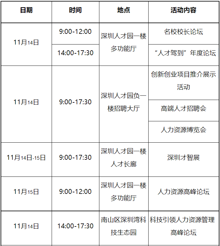 深圳人才高交会即将举办 年薪50万元起