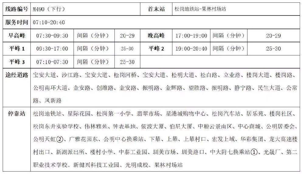11月8日起 深圳公交M490线服务时间最晚到22时