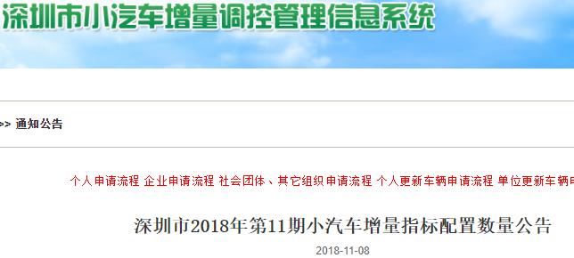 2018年11月深圳车牌摇号竞价指标数量出炉 准备好了吗