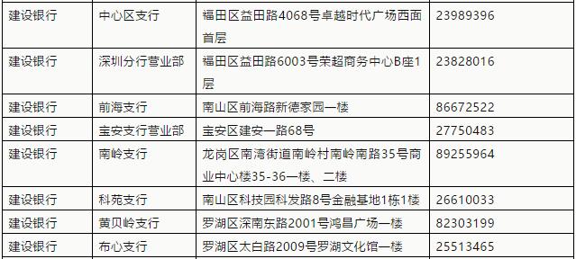 深圳一代社保卡即将停用 需于2019年1月31日前更换