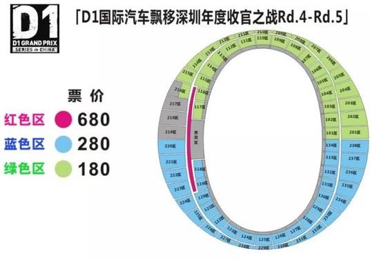 2018年D1飘移大奖赛中国杯深圳站时间、地点、门票及阵容看点