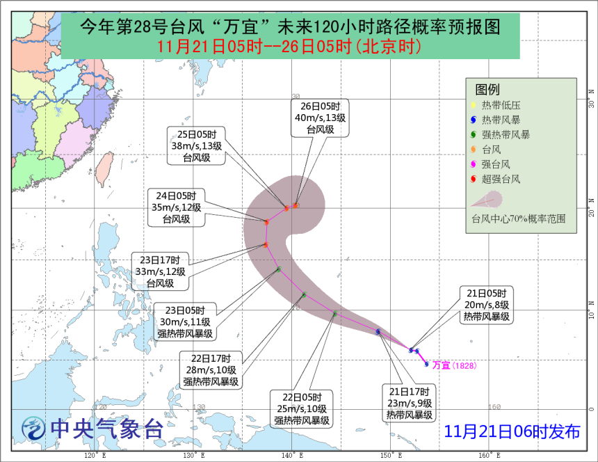 2018年第28号台风万宜生成