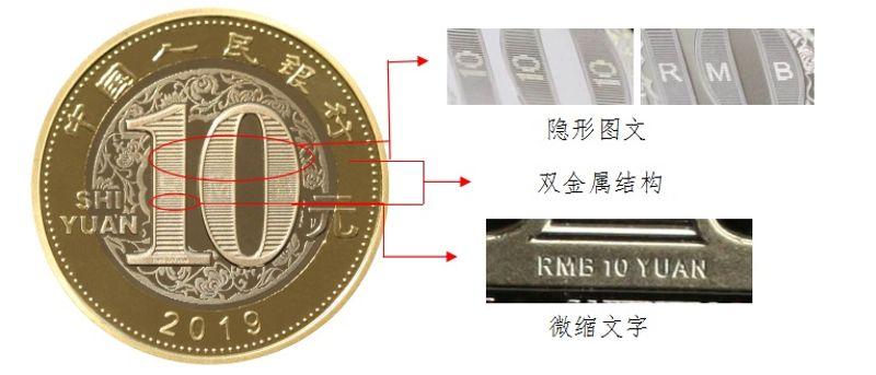 深圳2019年猪年贺岁纪念币兑换攻略