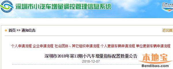 深圳2018年12期车牌摇号竞价指标数量一览 附上期情况