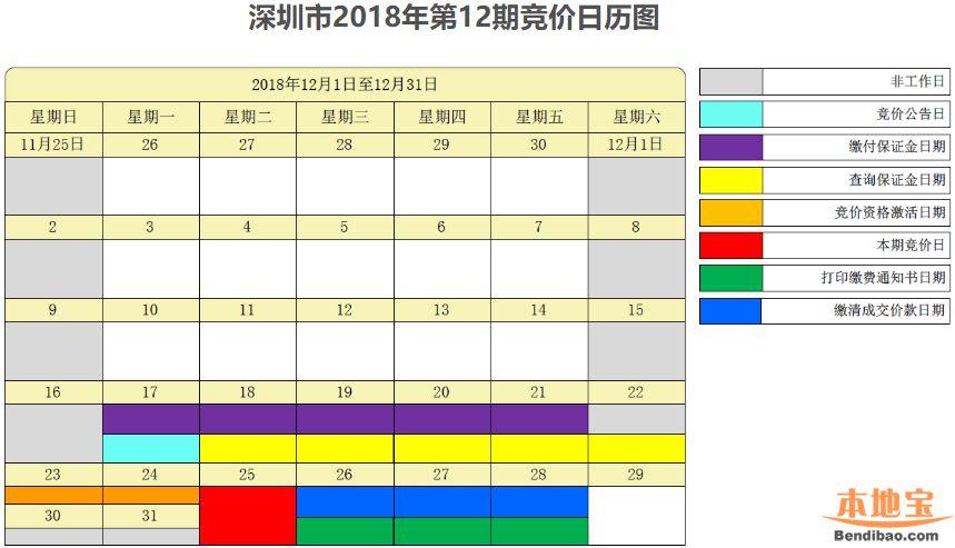 2018年12月深圳车牌竞价流程时间一览 附日历图