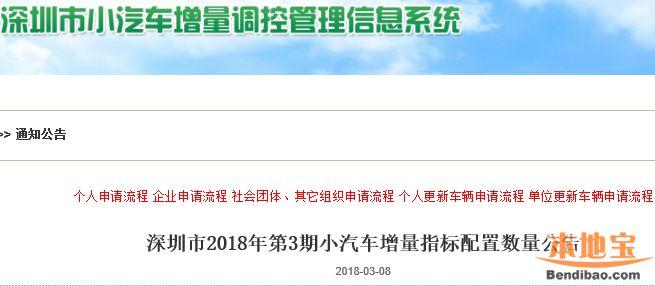 深圳2018年第3期车牌摇号竞价数量一览