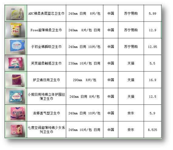 2018年卫生巾产品比较试验报告
