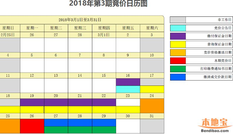 2018年3月深圳车牌竞价重要时间点、流程(附日历图)