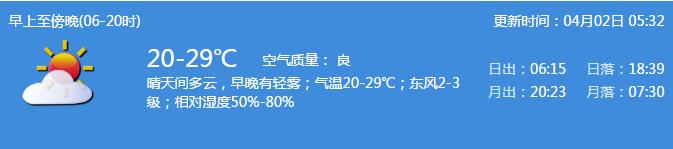 4月2日深圳天气预报 多云温暖