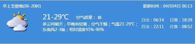 4月3日深圳天气预报 天晴干燥