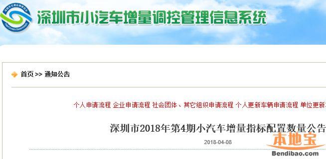 2018年第4期深圳车牌摇号竞价数量确定 你提交申请编码没