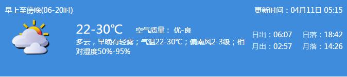 4月11日深圳最高温升至30℃ 周末将迎来冷空气