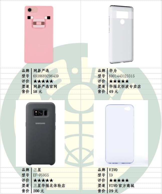 2018年手机保护套比较试验报告