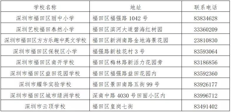 福田2018小一学位申请指南 政策内子女加分提高