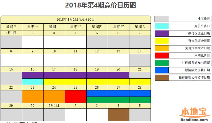 深圳2018年4月车牌竞价时间表、流程一览