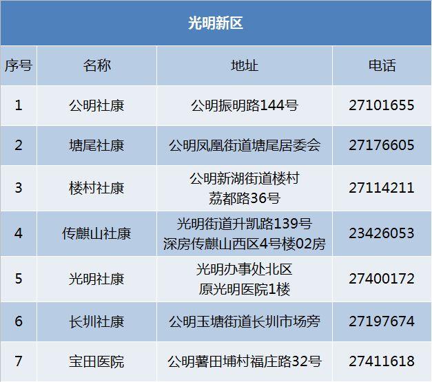 深圳光明新区宫颈癌疫苗接种地点