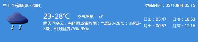 5月8日深圳有阵雨 未来2天有明显降水
