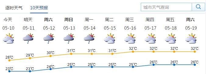 5月10日深圳天气 午后降雨减弱