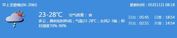 5月11日深圳天气 多云间阴天