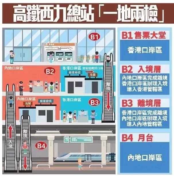 广深港高铁(站点 线路图 通车时间 香港段进展)