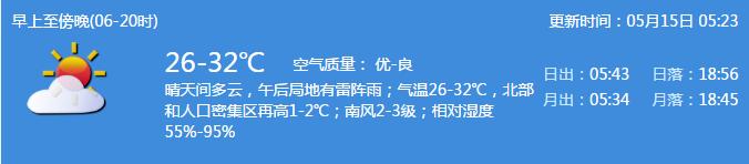 5月15日深圳天气 晴天间多云