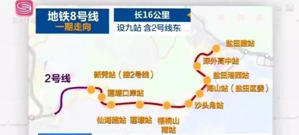 """深圳地铁8号线一期进入""""装潢""""阶段 二期大小梅沙如何设站"""