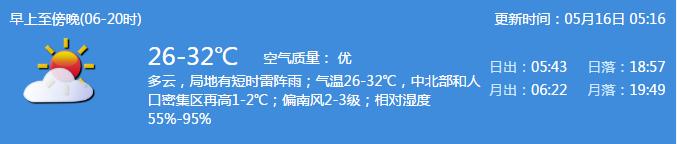 5月16日深圳天气 最高温达32℃