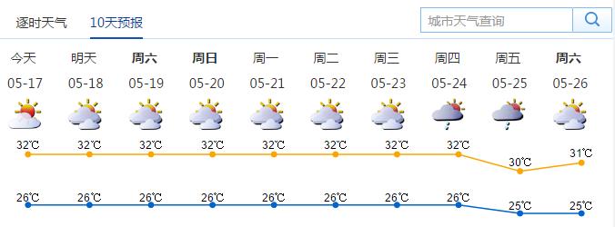 5月17日深圳天气 炎热天气持续