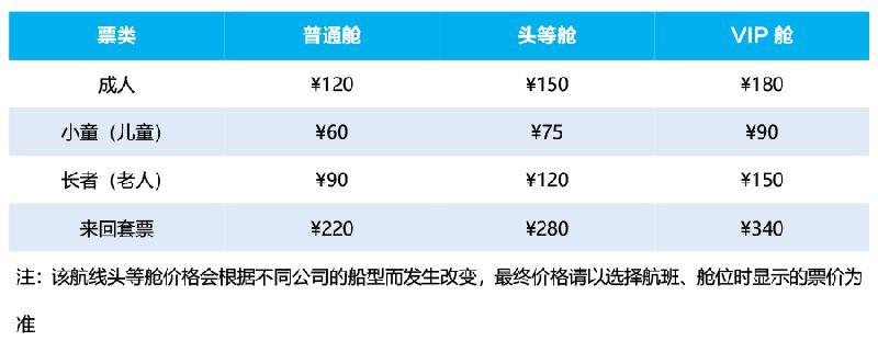 深圳到中山船票新增购票渠道 这里可买深圳各码头船票