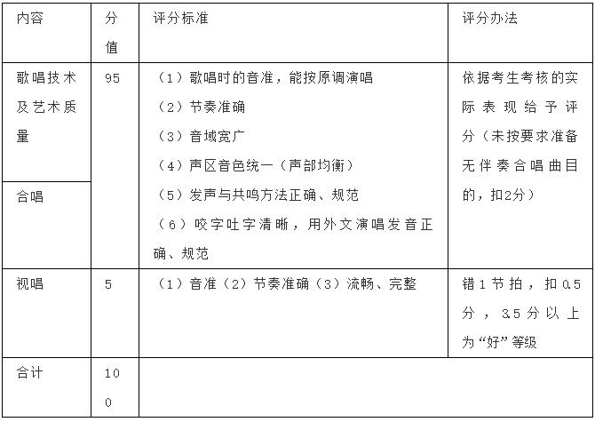 深圳高级中学东校区2018特长生考核方案(报名 评分)