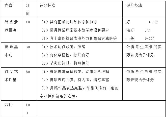 深圳高级中学东?区2018特长生考核方案(报名 评分)