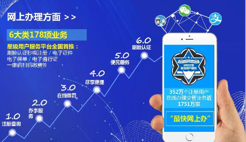 深圳交警星级用户增加新功能 即日起在外地交通违法也可处理