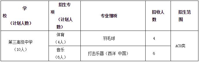 深圳市第三高级中学2018年特长生专项考核方案