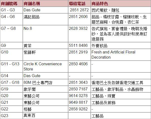 香港特色商场西港城地址 购物游览攻略
