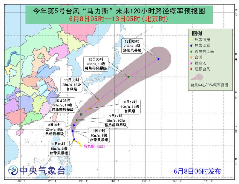 2018年第5号台风马力斯路径图