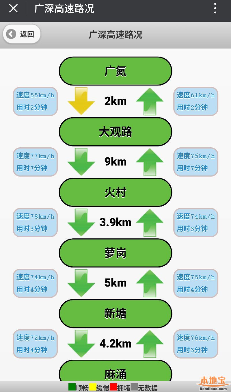 广深高速实时路况_广深高速实时路况查询 - 深圳本地宝