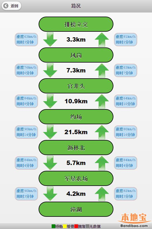 广东高速公路实时路况微信查询指引(详细图文流程)