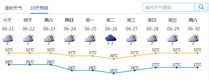 6月21日深圳天气 局地有短时阵雨