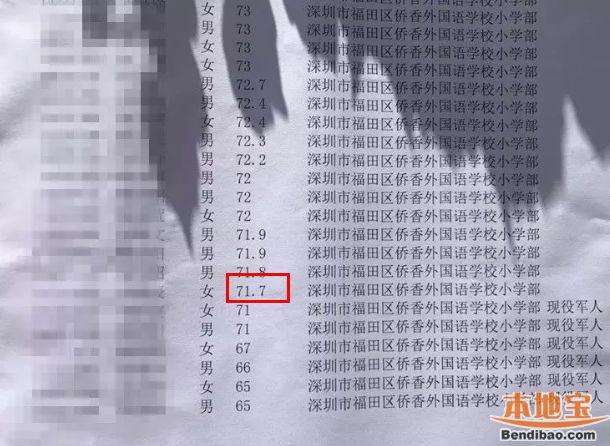 福田区2018年小一录取分数线(各学校最低积分收集中)