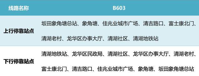 深圳新开通2条微巴线路 观澜清湖接驳地铁更方便