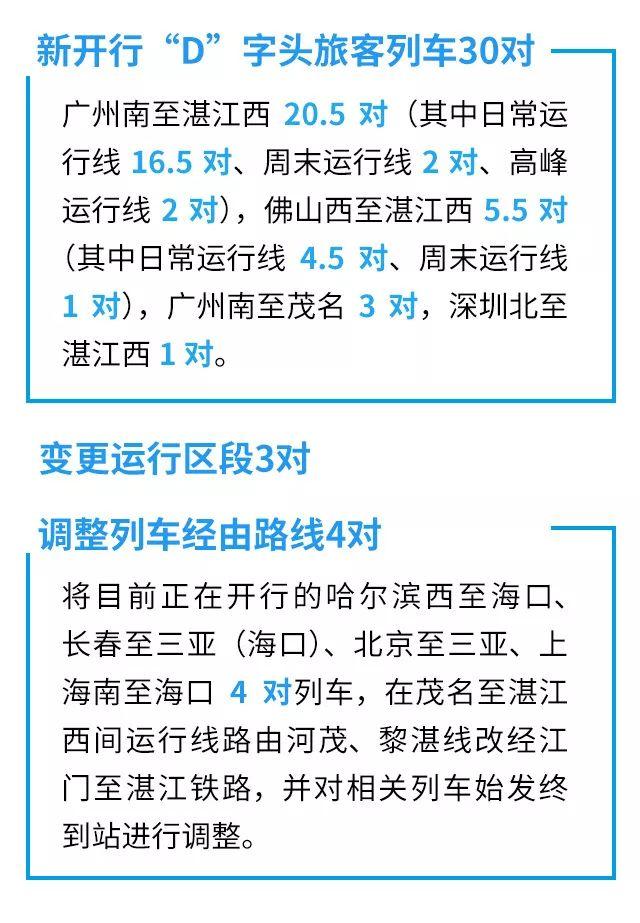 深圳到粤西直达高铁7月1日开通 到湛江时间缩短8小时