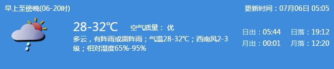 7月6日深圳天气 有阵雨或雷阵雨