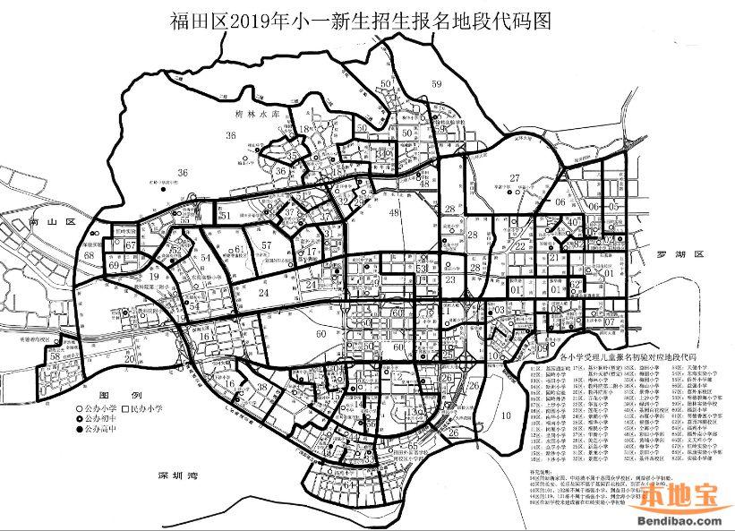 最新福田区小一学位申请指南(条件 时间 材料 积分)