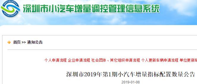 2019年第1期深圳车牌摇号竞价指标数量公布 仅6668个