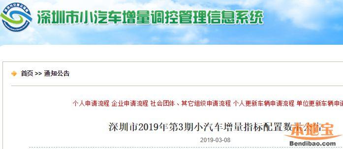 2019年第3期深圳车牌摇号竞价指标数量一览 附2月结果