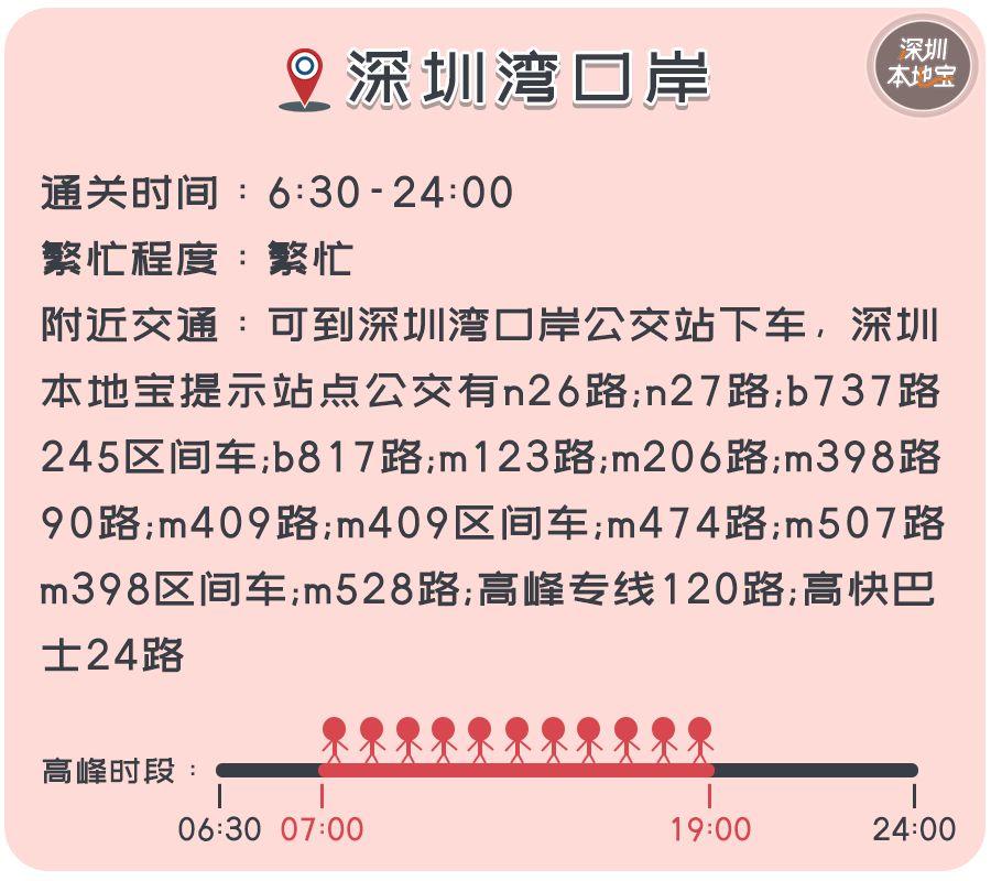 深圳8大口岸通关攻略(开放时间 交通 用时 高峰期)
