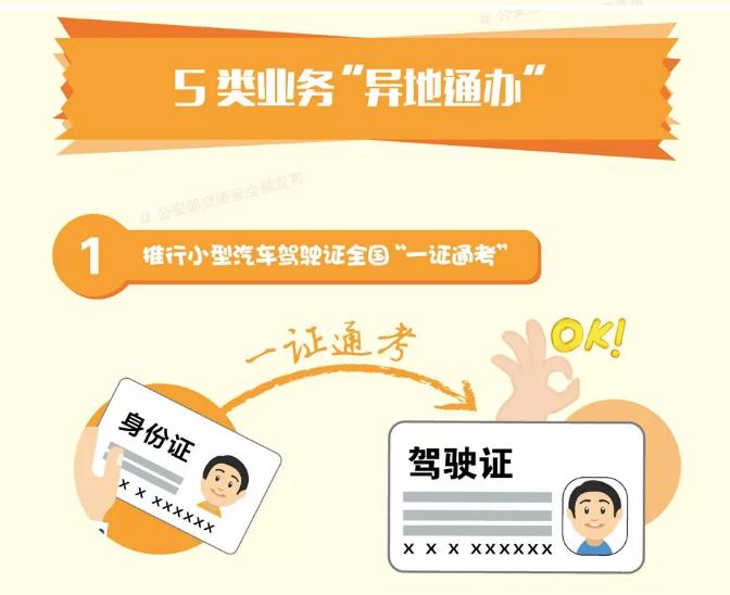 10项公安交管改革新措施明细(2019最新)