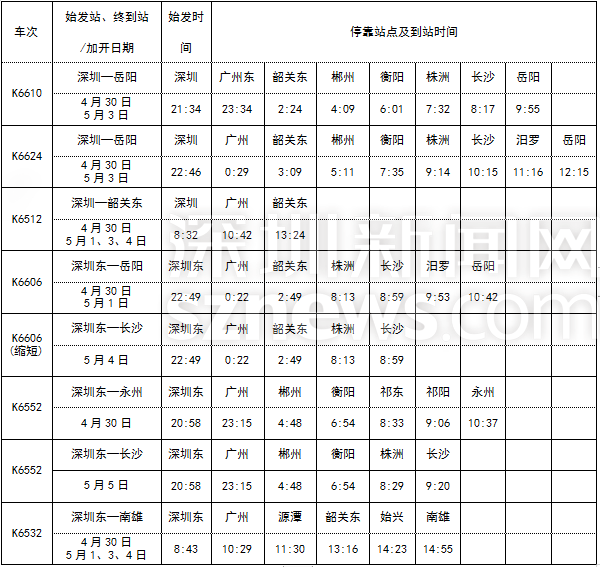 五一假期深圳火车站加开6对临客列车 时间、车次一览